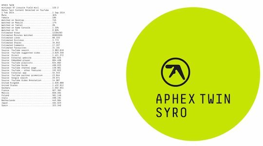 Listen: Aphex Twin's Syro now available to stream on Spotify